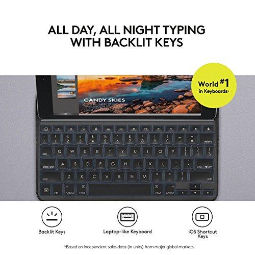 Buy digital keyboard 2016