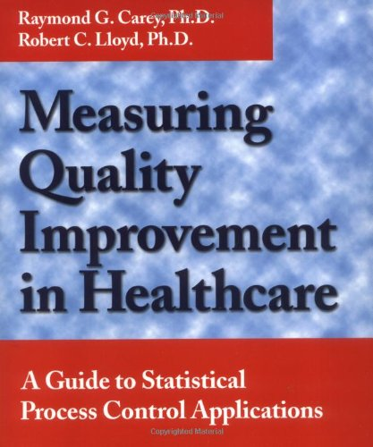Measuring Quality Improvement in Healthcare: A Guide to Statistical Process Control Applications - Control Measures
