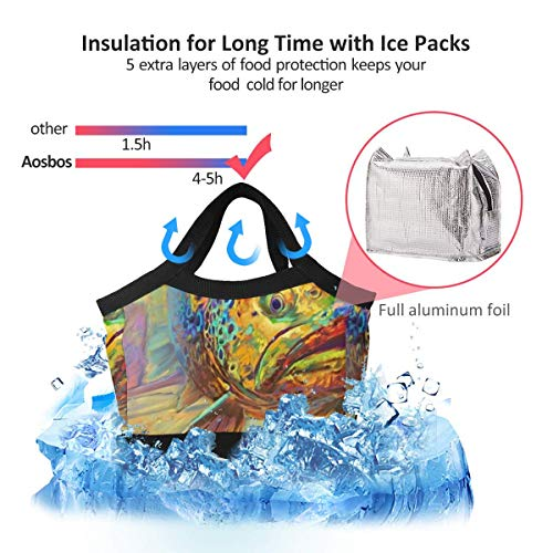 (Oil Paint Squid Men Women Waterproof Lunch Bag 8.5x8.5x4.6in Internal Foil Insulated Lunch Tote Cooler Cooling Bags Boxes for Work Office Picnic Beach,Lunch Bag)