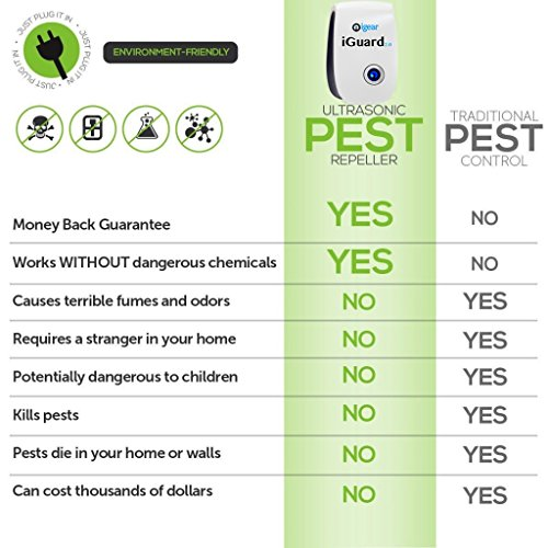 A natural and safe pest control solution EASY-TO-USE: Simply plug and go. Ideal for use at any indoor location such as houses, apartments, hotels, restaurants, shops, warehouses, factories and more.