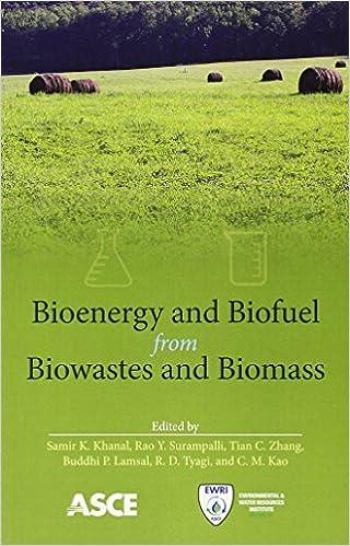 Bioenergy and Biofuel from Biowastes and Biomass