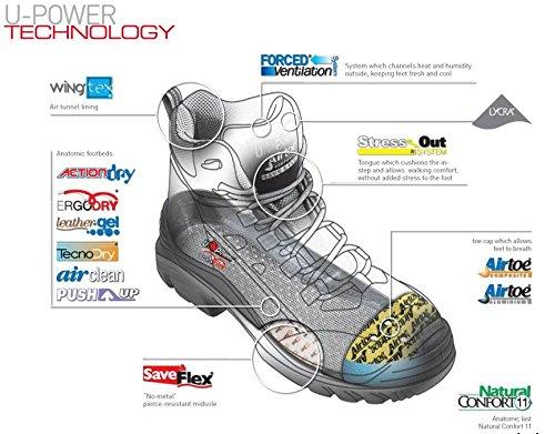 TRACK src Upower S3 Chaussures sécurité a0UnXqE