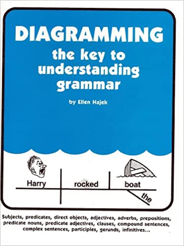 Diagramming the key to understanding grammar 9780963881236 amazon diagramming the key to understanding grammar 9780963881236 amazon books ccuart Gallery