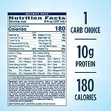 Glucerna, Diabetes Nutritional Shake, To Help