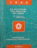 1995 Chrysler 2.0L Electronic Fuel Injection (SFI) (SOHC) Powertrain Manual