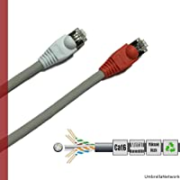 UmbrellaNetwork Ethernet Kablosu Cat6 20 Metre