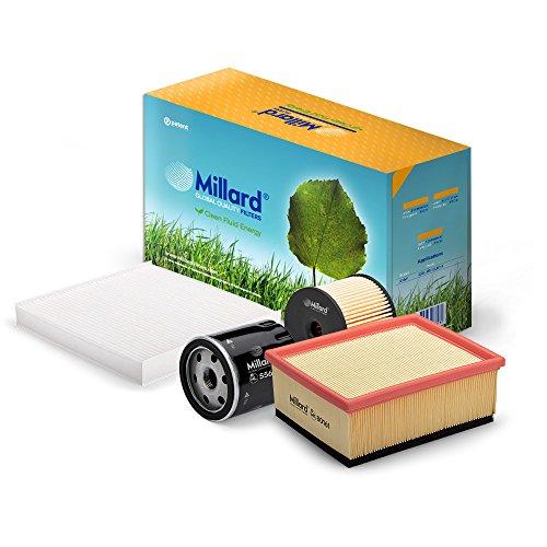 Millard Filters MZ-6216 Kit de Filtros para Automoviles, 23 x 22.4 x 21.3 cm