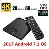 New Arrival Android 7.1 Smart TV Box Quad Core Amlogic S905x 2G DDR3 8G EMMC Flas M96x Mini PC 4K Internet Streaming Media Player Ultra HD with Wifi