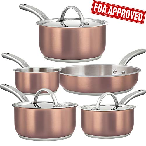 Stainless Fry Copper Steel Pan (Dealzfrenzy Tri-Ply Copper Non-Stick Cookware Sets - Stainless Steel Pots and Pans Set, Fry Pan, Saucepans, Skillet, Oven and Dishwasher Safe,PFOA Free, FDA, Induction Compatible, 8 Pc Rose Gold)