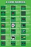 E-Cow-Nomics (Economic Models Explained with Cows) Art Poster Print