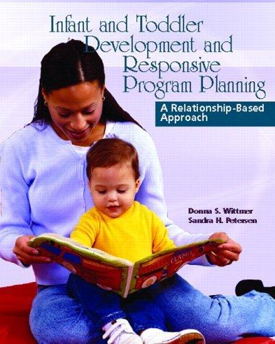 Infants&Toddler&Ascd Pkg by Wittmer Donna Petersen Sandy (2005-09-20) Paperback - Pkg Sandy