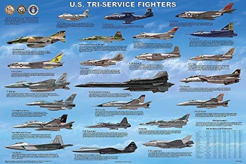 Feenixx Laminated Tri-Service Fighter Aircraft Planes Chart Print Poster 24x36
