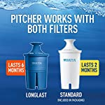"""Brita Small 5 Cup Metro Water Pitcher with Filter - BPA Free 20 SMALL WATER PITCHER: This small, plastic water filtration pitcher is easy to pour and refill. The space efficient pitcher fits perfectly on refrigerator shelves and is great for families. Height 9.8""""; Width 4.45""""; Length/Depth 9.37""""; Weight 1.39 pounds CLEANER AND GREAT TASTING: The BPA free Brita filter reduces chlorine (taste and odor), copper, mercury, zinc and cadmium impurities found in tap water for cleaner great tasting water. *Substances reduced may not be in all users' water FILTER CHANGE REMINDER: For optimum performance, a helpful status indicator on your filtered water pitcher notifies you when your water filter needs to be replaced"""