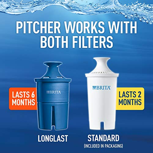 Brita Small 5 Cup Metro Water Pitcher with Filter - BPA Free - Turquoise by Brita (Image #6)