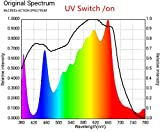 BAVAGREEN 240W Full Spectrum LED Grow