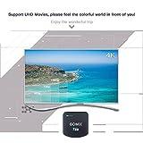 BOMIX T96 TV Box FULLY LOADED KODI Android 6.0 4K