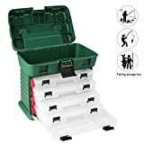 Rapesee Fishing Tackle Box Multi-Function Large Fishing Tackle Gear Lure Storage Professional Waterproof Fishing Box