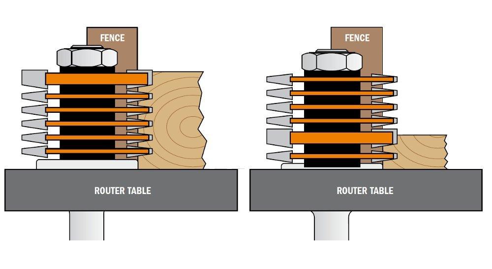 hartmetallbest/ückt Cmt 800.606.11/Professionelle Finger Joint Bit 7//8/Zoll Durchmesser 1//2/Zoll Schaft 1