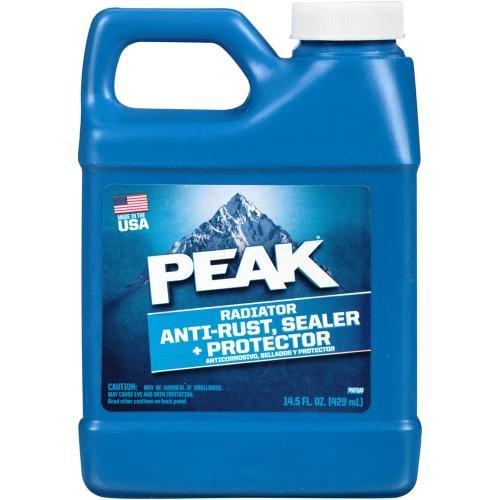 peak antirust - 1