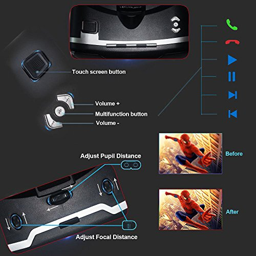 VR Headset with Remote Controller Stereo Headphones for iPhone and Android  Virtual Reality Glasses Goggles Provide 360 Panorama for VR Games 3D HD