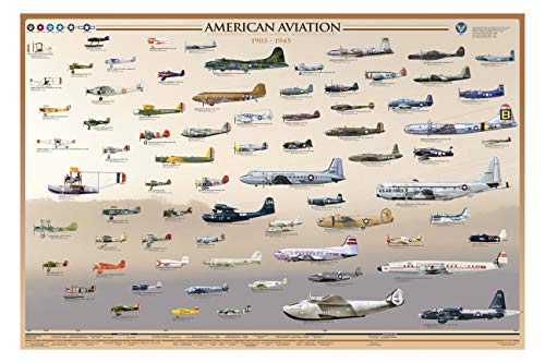 EuroGraphics American Aviation - Early Years (1903-1945) Poster 24 x 36