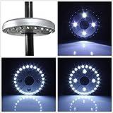 Patio Umbrella Light, PEYOU 3 Brightness Modes 28