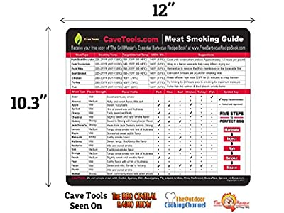 Meat Smoking Guide - Large Wood Temperature Chart - Outdoor Magnet 20 Types of Flavor Profiles & Strengths for Smoker Box - Chips Chunks Log Pellets Can Be Smoked - Voted Top BBQ Accessories for Dad