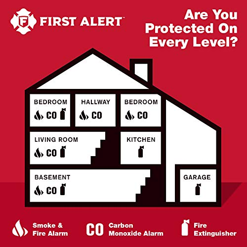 First Alert CO400 Battery-Operated Carbon Monoxide Alarm, 2-Pack