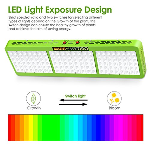 Mars Hydro Reflector 720W LED Grow Light Full Spectrum for Indoor Plants Veg and Flower Hydroponics Greenhouse Gardening