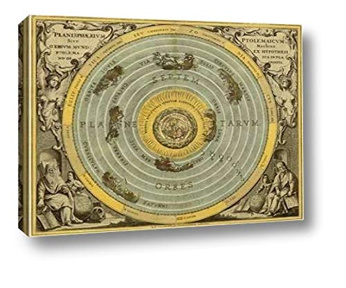(Maps of The Heavens: Planisphaerium Ptolemaicum by Andreas Cellarius - 8