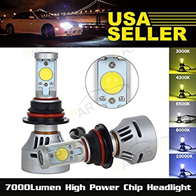 Headlight 3500LM (5 Color)