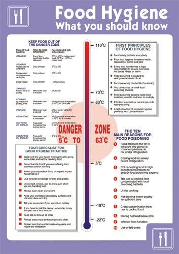 (Stewart Superior Health and Safety Poster Laminated Food Hygiene H420xW595mm Ref)
