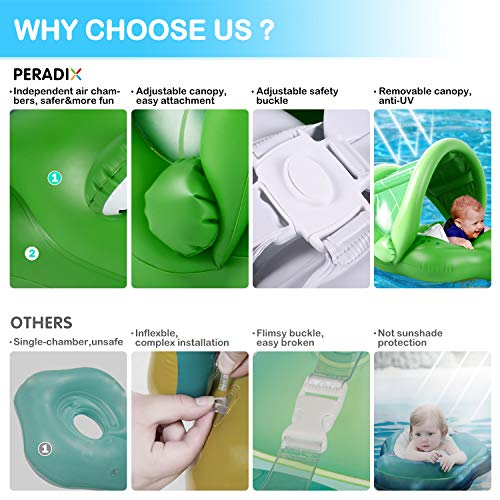Peradix Baby Pool Inflatable Floats, Swiming Ring With Adjustable Sunshade/Waist Swim Boat Seat -Unique design Floats for 6-30 month Baby/Toddler/Kids- (Frog-with Repair Patch)