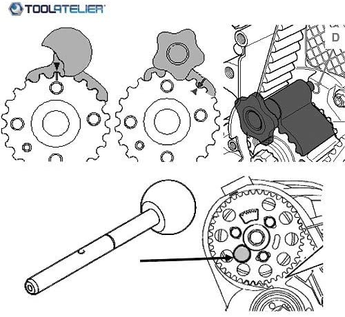 1996-2010 Outils Calage VAG-TDI PD Calage 12 et 1h TOOLATELIER