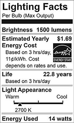 Maxxima 3-Way LED A19 Light Bulb, 40W/60W/100W Equivalent, 500-1000 - 1500 Lumens, 2700K Warm White - 3 Brightness Levels (2 Pack)