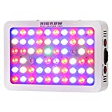 HIGROW Optical Lens-Series 300W Full Spectrum LED Grow Light for Indoor Plants Veg and Flower, Garden Greenhouse Hydroponic Grow Lights. (12-Band, 5W/LED) Review
