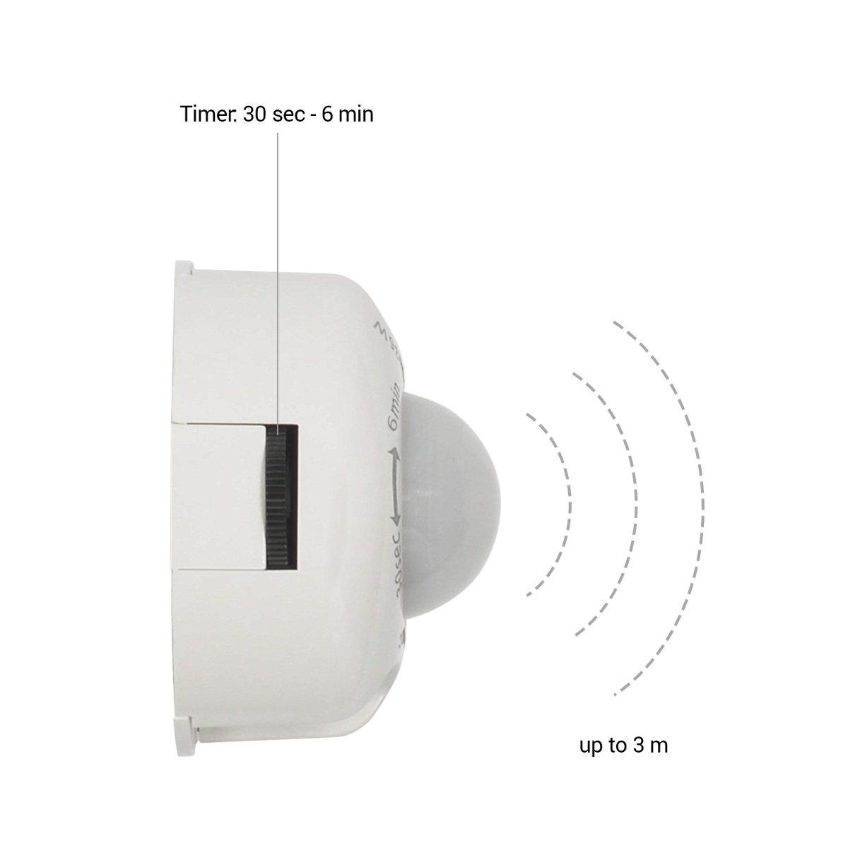 kwmobile Luz LED de cama con sensor Cinta de luces con sensor de movimiento 2 Tiras de luces regulables Iluminaci/ón en blanco c/álido