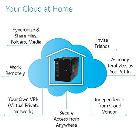 Desktop//Mobile App 2GB RAM NETGEAR ReadyNAS RN212D22 2 Bay 4TB Desktop Personal Cloud NAS 12TB Capacity Network Attached Storage 1.4GHz Quad Core Processor