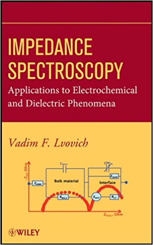 Electrochemical Impedance Spectroscopy Orazem Pdf