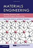 Materials Engineering: Bonding, Structure, and Structure-Property Relationships