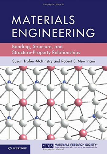 Top 8 best materials engineering bonding structure