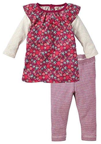 Tea Collection Clothes - 3