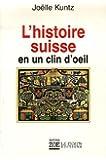 L'histoire suisse en un clin d'oeil