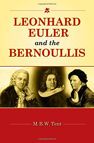 Leonhard Euler and the Bernoullis: Mathematicians from Basel