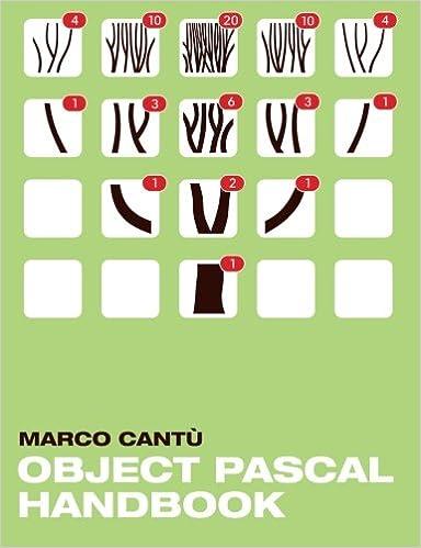 Object Pascal Handbook: Marco Cantu: 9781514349946: Amazon com: Books