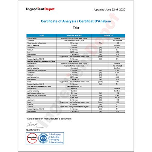 Talc (Talcum) USP from Italy | 2 kgs