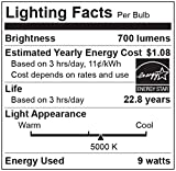 TCP 65 Watt Equivalent LED BR30 Flood Light Bulbs, ENERGY STAR Certified, Dimmable, Daylight (6 Pack)