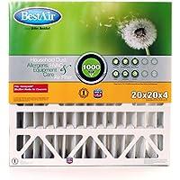 BestAir HW2020-8R Furnace Filter, 20 x 20 x 4, Honeywell Replacement, MERV 8