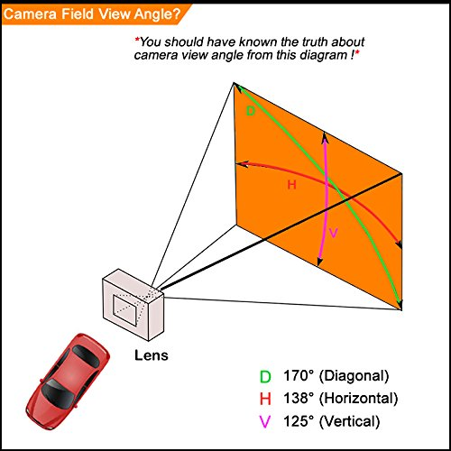 FEELDO Backup Rear View Car Camera For Toyota RAV4//Venza 2013 Reverse Parking Camera