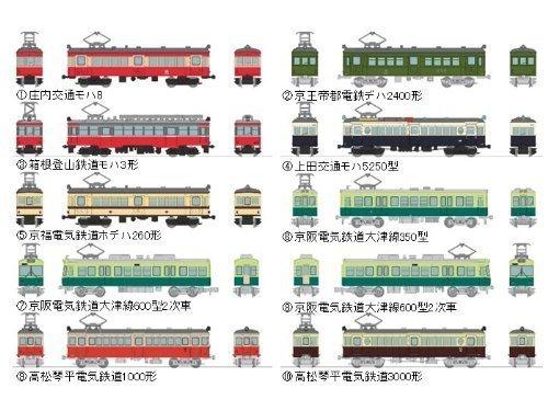 鉄道コレクション第17弾 BOX販売 [Nゲージ] B00CFK0J7W